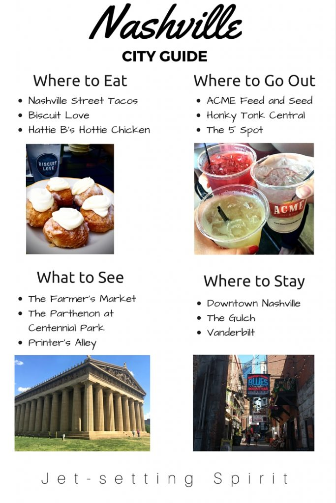 Nashville City Guide (1)